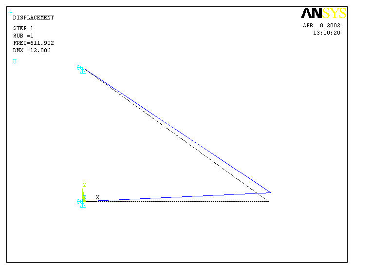 using ansys simple truss problem truss1